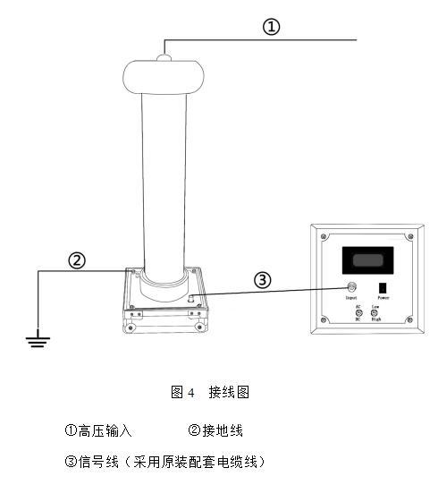 交直流分压测量系统